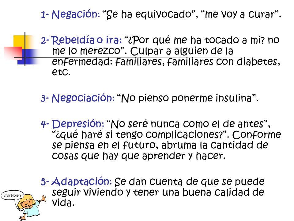 1- Negación: Se ha equivocado, me voy a curar. 2- Rebeldía o ira: ¿Por qué me ha tocado a mi? no me lo merezco. Culpar a alguien de la enfermedad: fam