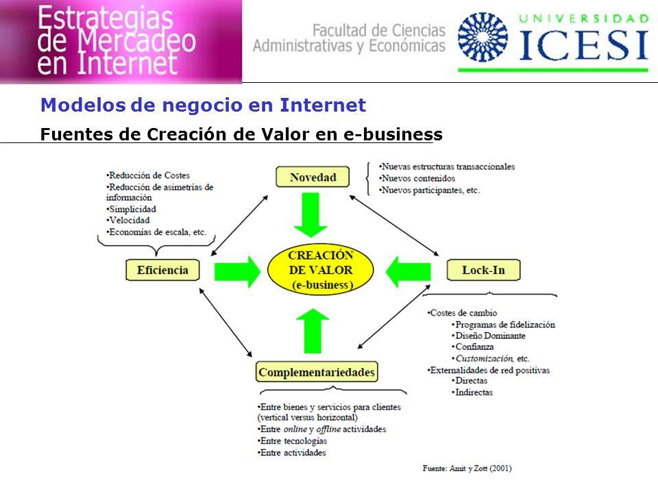 Fuentes de Creación de Valor en e-business Modelos de negocio en Internet