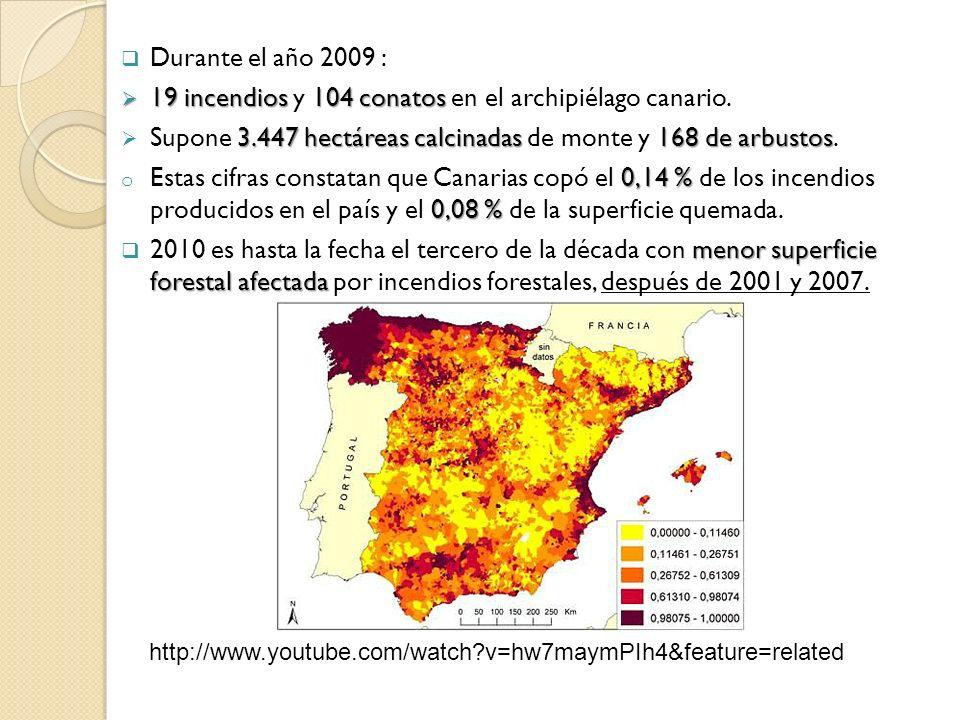 Durante el año 2009 : 19 incendios 104 conatos 19 incendios y 104 conatos en el archipiélago canario. 3.447 hectáreas calcinadas 168 de arbustos Supon