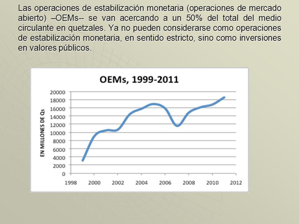 SALDO DE OPERACIONES DE MERCADO ABIERTO 1999-2011 Años1999200020012002200320042005200620072008200920102011 Saldo de OMAS (millones de Q) 3,1709,19710,