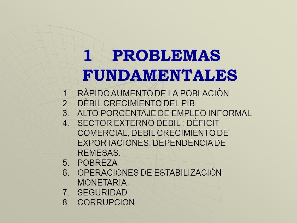 1 PROBLEMAS FUNDAMENTALES 1.RÀPIDO AUMENTO DE LA POBLACIÒN 2.DÈBIL CRECIMIENTO DEL PIB 3.ALTO PORCENTAJE DE EMPLEO INFORMAL 4.SECTOR EXTERNO DÈBIL : DÈFICIT COMERCIAL, DEBIL CRECIMIENTO DE EXPORTACIONES, DEPENDENCIA DE REMESAS.