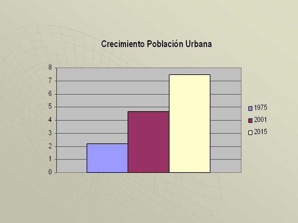 Divisas, Exportaciones y Remesas (2001 - 2010, en millones de US$) El monto de remesas se acerca a la mitad del total de ingresos por exportaciones, lo que es una bondad y una dependencia.