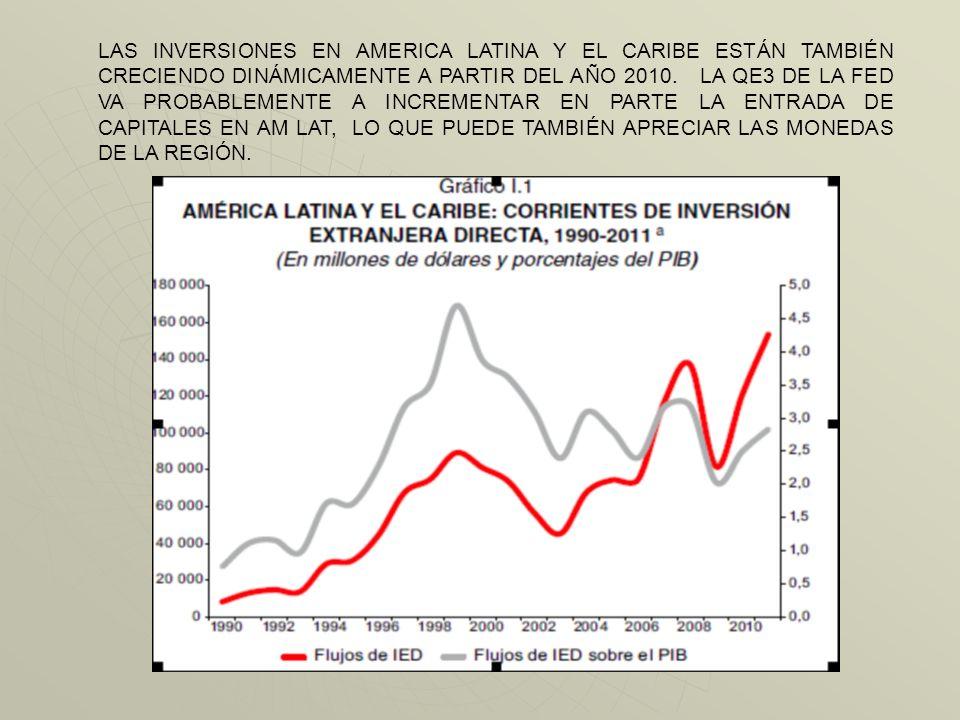 LAS CORRIENTES DE INVERSIÓN EXTRANJERA DIRECTA ESTÁN AUMENTANDO. DESPUÉS DE LA CAÌDA DE LOS AÑOS 2008-2009, LA INVERSIÓN HACIA LOS PAÌSES EN DESARROLL