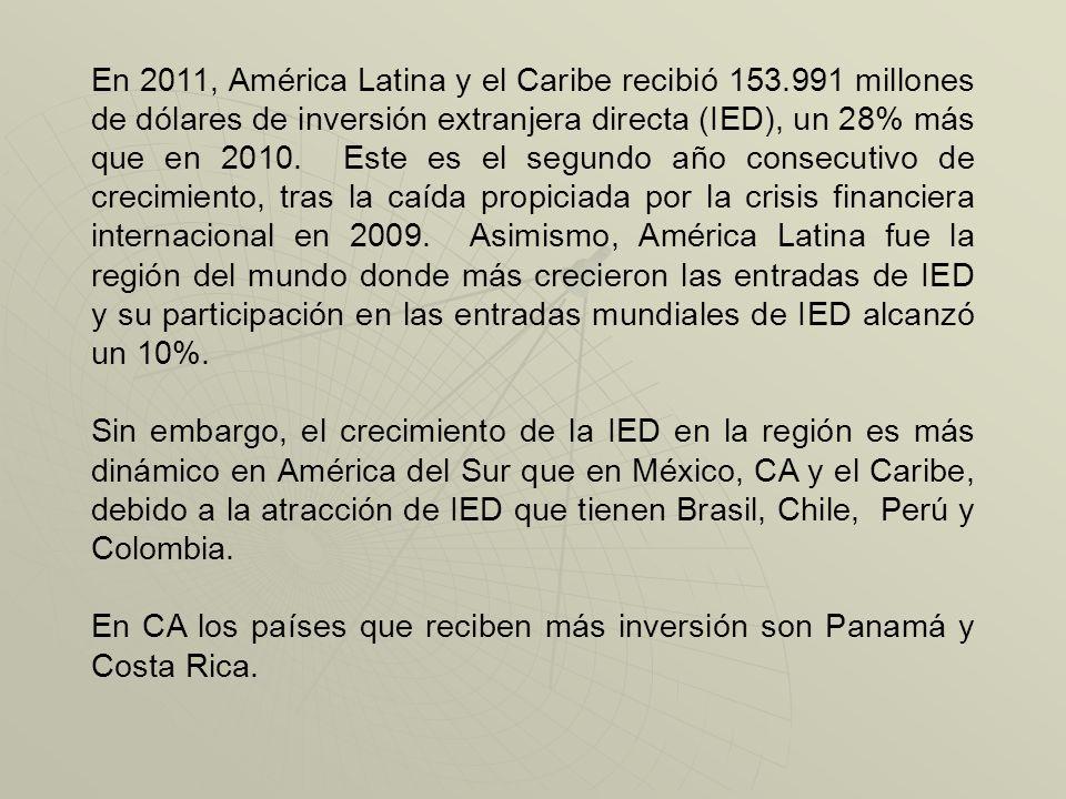 LAS INVERSIONES EN AMERICA LATINA Y EL CARIBE ESTÁN TAMBIÉN CRECIENDO DINÁMICAMENTE A PARTIR DEL AÑO 2010. LA QE3 DE LA FED VA PROBABLEMENTE A INCREME