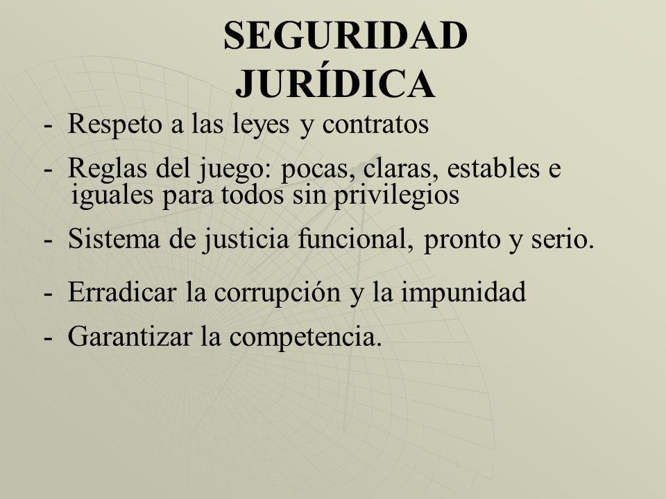 SEGURIDAD FÍSICA - Pleno goce de los derechos humanos - Combate a la delincuencia, violencia y criminalidad