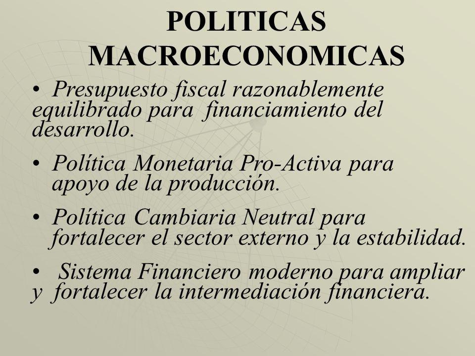 CLIMA DE PRODUCTIVIDAD Políticas macroeconómicas que promuevan un desarrollo económico sostenible, dentro de un marco de estabilidad.