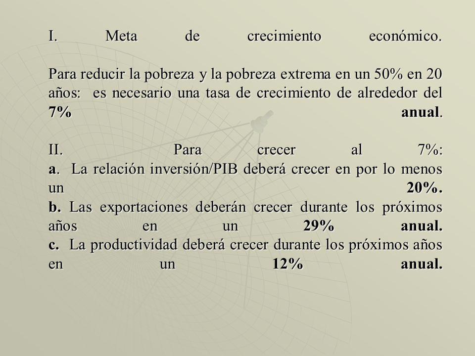 I.Meta de crecimiento económico.