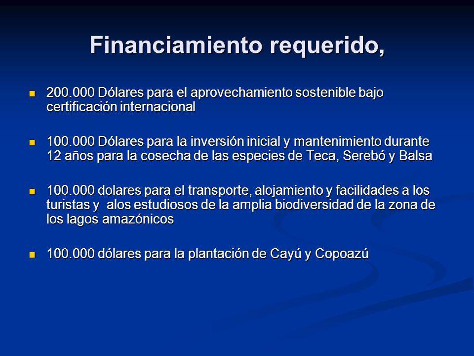 Financiamiento requerido, 200.000 Dólares para el aprovechamiento sostenible bajo certificación internacional 200.000 Dólares para el aprovechamiento