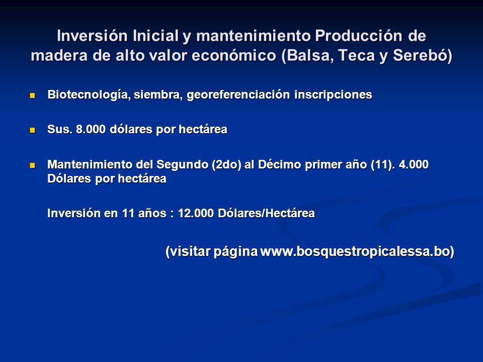 Inversión Inicial y mantenimiento Producción de madera de alto valor económico (Balsa, Teca y Serebó) Biotecnología, siembra, georeferenciación inscri