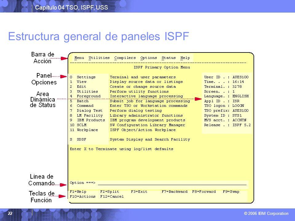 Capítulo 04 TSO, ISPF, USS © 2006 IBM Corporation 22 Estructura general de paneles ISPF