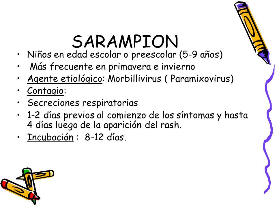 SARAMPION Niños en edad escolar o preescolar (5-9 años) Más frecuente en primavera e invierno Agente etiológico: Morbillivirus ( Paramixovirus) Contag