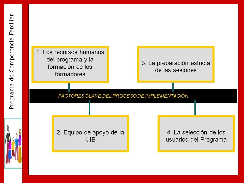 Programa de Competencia Familiar FACTORES CLAVE DEL PROCESO DE IMPLEMENTACIÓN 3. La preparación estricta de las sesiones 1. Los recursos humanos del p