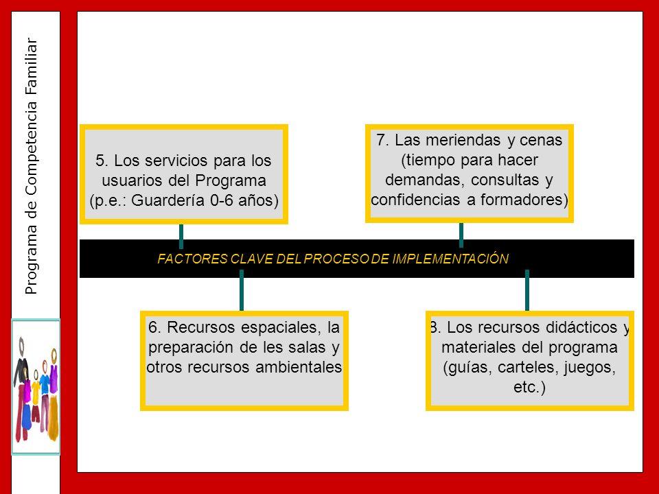 Programa de Competencia Familiar FACTORES CLAVE DEL PROCESO DE IMPLEMENTACIÓN 7. Las meriendas y cenas (tiempo para hacer demandas, consultas y confid