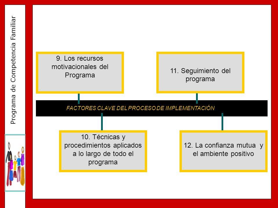 Programa de Competencia Familiar FACTORES CLAVE DEL PROCESO DE IMPLEMENTACIÓN 11. Seguimiento del programa 9. Los recursos motivacionales del Programa