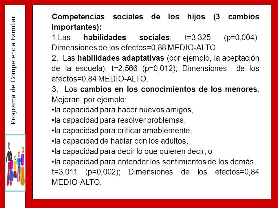 Programa de Competencia Familiar Competencias sociales de los hijos (3 cambios importantes): 1.Las habilidades sociales: t=3,325 (p=0,004); Dimensione