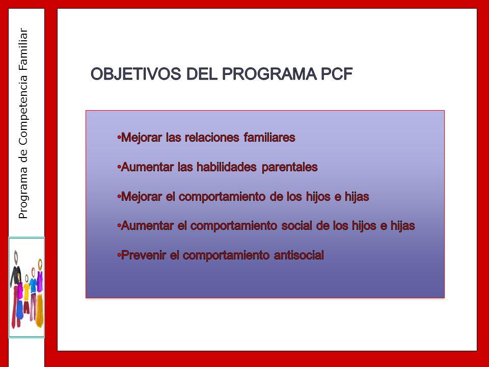 ESTRUCTURA DEL PROGRAMA (PCF) 14 SESIONES DE FORMACIÓN PADRES 14 SESIONES DE FORMACIÓN HIJOS E HIJAS 14 SESIONES DE FORMACIÓN FAMILIAS