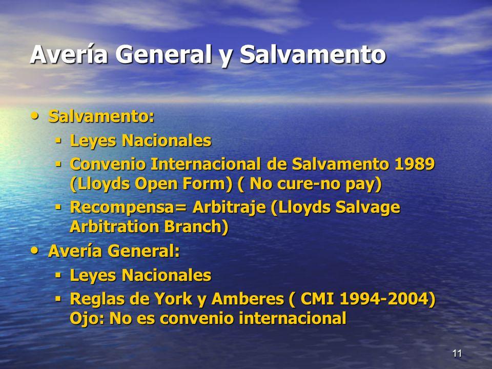 Avería General y Salvamento Salvamento: Salvamento: Leyes Nacionales Leyes Nacionales Convenio Internacional de Salvamento 1989 (Lloyds Open Form) ( N