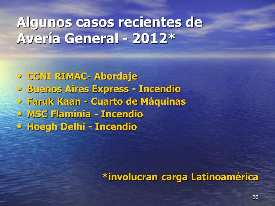 Algunos casos recientes de Avería General - 2012* CCNI RIMAC- Abordaje CCNI RIMAC- Abordaje Buenos Aires Express - Incendio Buenos Aires Express - Inc
