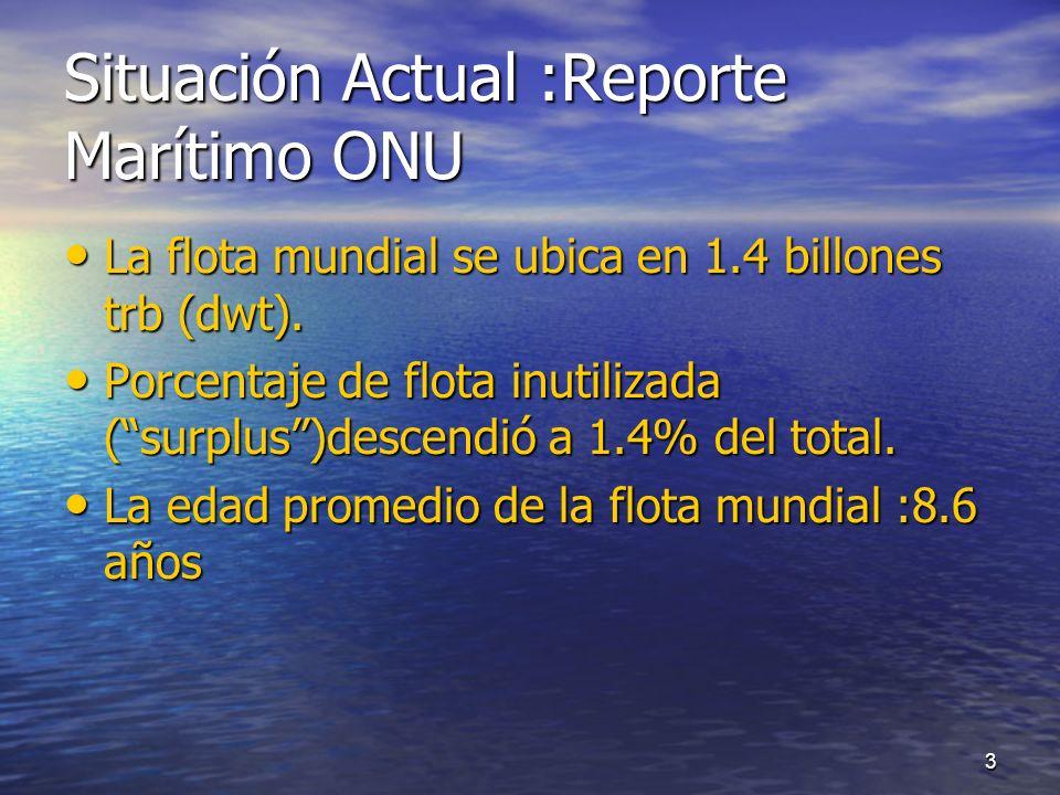 Situación Actual :Reporte Marítimo ONU La flota mundial se ubica en 1.4 billones trb (dwt). La flota mundial se ubica en 1.4 billones trb (dwt). Porce