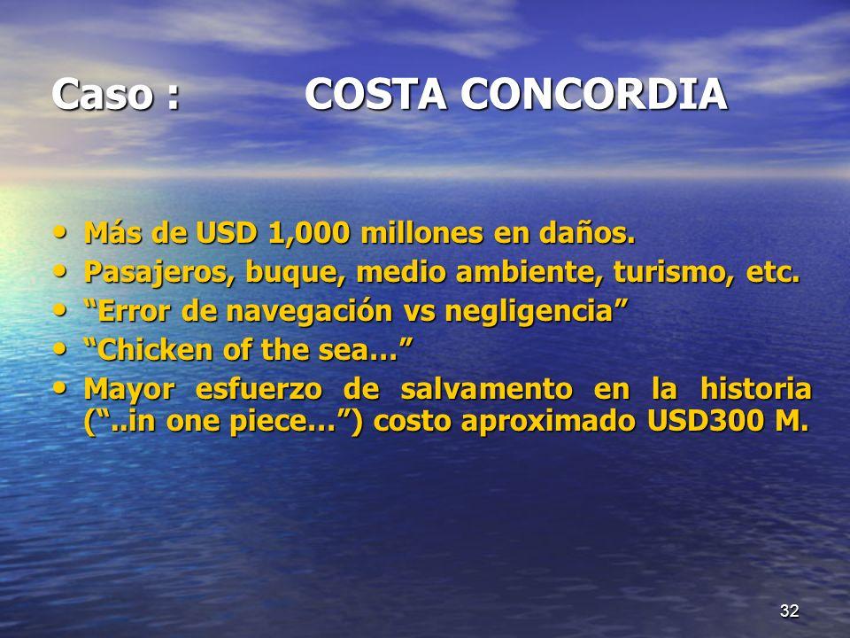 Caso : COSTA CONCORDIA Más de USD 1,000 millones en daños. Más de USD 1,000 millones en daños. Pasajeros, buque, medio ambiente, turismo, etc. Pasajer