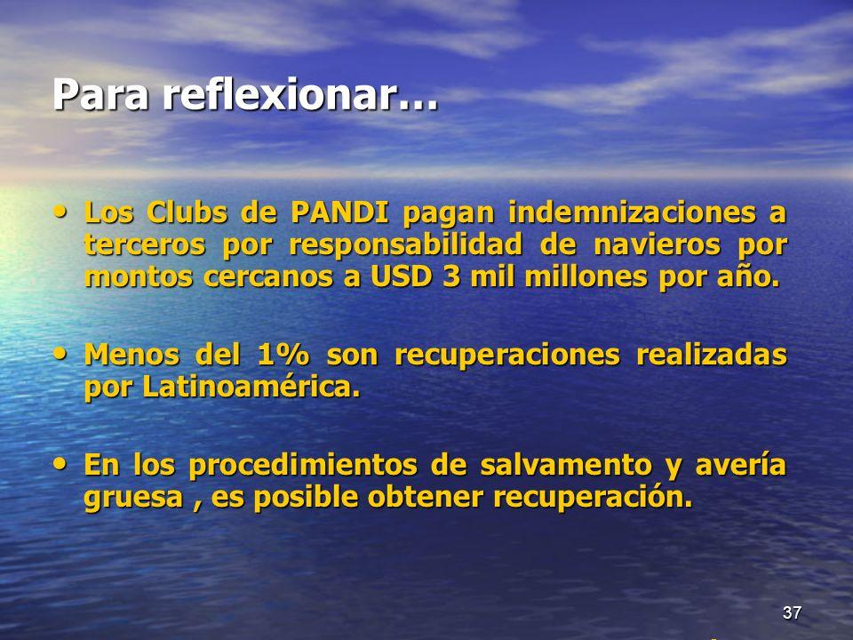 Para reflexionar… Los Clubs de PANDI pagan indemnizaciones a terceros por responsabilidad de navieros por montos cercanos a USD 3 mil millones por año