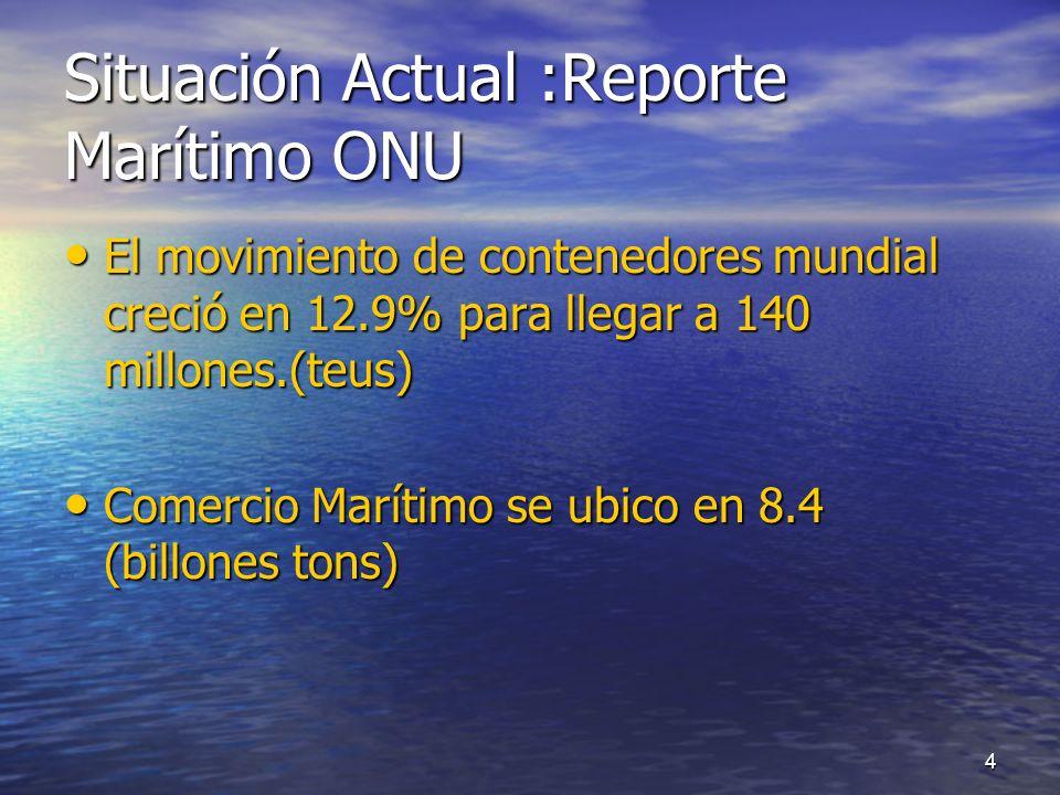 Situación Actual :Reporte Marítimo ONU El movimiento de contenedores mundial creció en 12.9% para llegar a 140 millones.(teus) El movimiento de conten