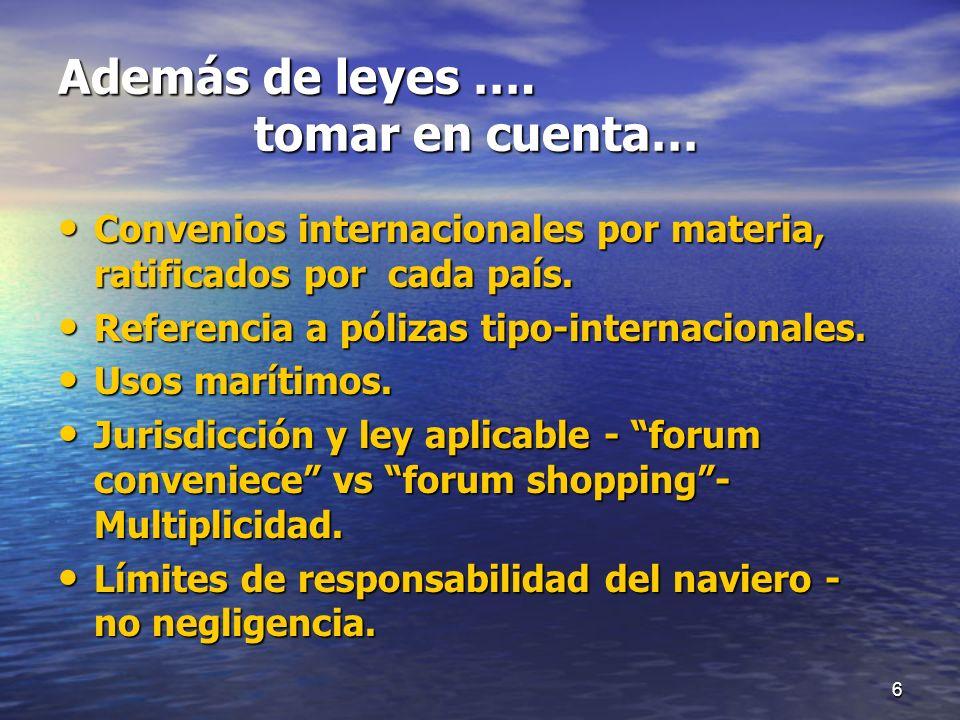 Además de leyes …. tomar en cuenta… Convenios internacionales por materia, ratificados por cada país. Convenios internacionales por materia, ratificad
