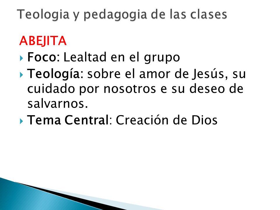 ABEJITA Foco: Lealtad en el grupo Teología: sobre el amor de Jesús, su cuidado por nosotros e su deseo de salvarnos. Tema Central: Creación de Dios
