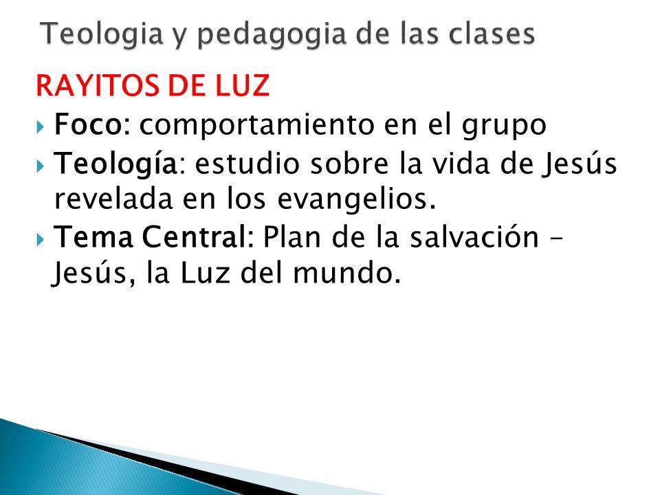 RAYITOS DE LUZ Foco: comportamiento en el grupo Teología: estudio sobre la vida de Jesús revelada en los evangelios. Tema Central: Plan de la salvació