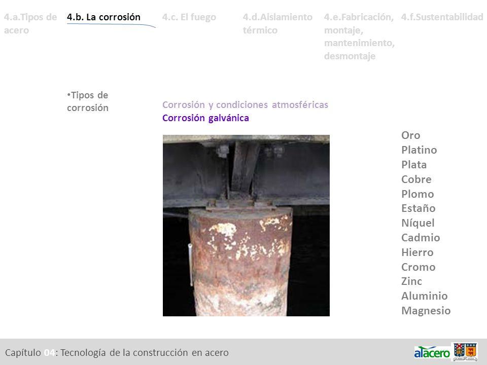 4.a.Tipos de acero Metales férricos. Historia de los materiales férricos. Composición química. Estabilidad. 4.d.Aislamiento térmico 4.b. La corrosión