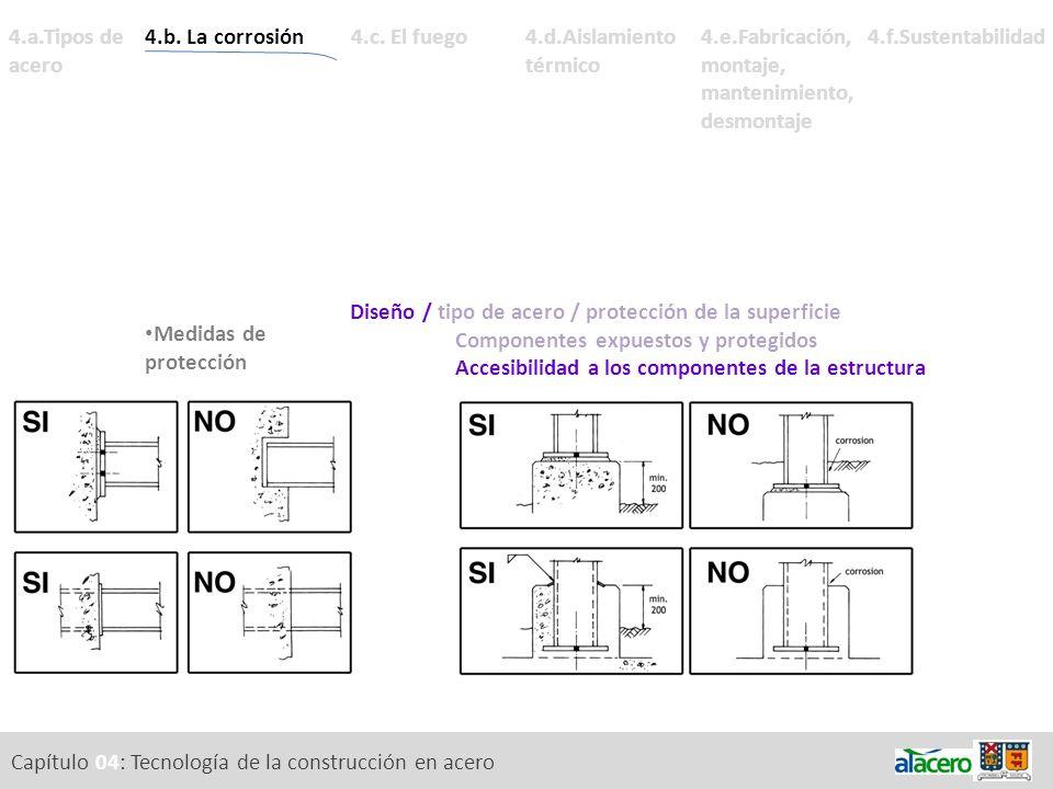 Capítulo 04: Tecnología de la construcción en acero 4.a.Tipos de acero Diseño / tipo de acero / protección de la superficie Componentes expuestos y pr