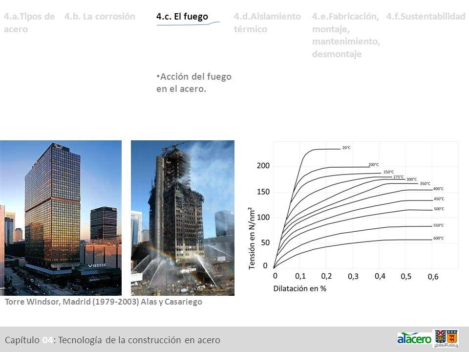 Capítulo 04: Tecnología de la construcción en acero 4.a.Tipos de acero 4.c. El fuego Acción del fuego en el acero. 4.d.Aislamiento térmico 4.e.Fabrica