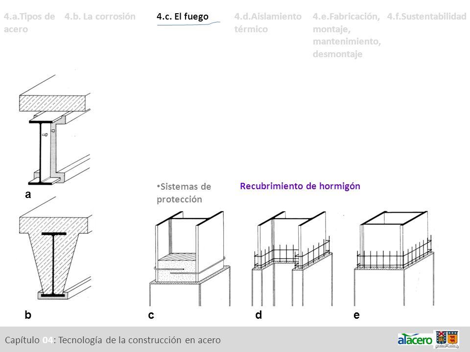 Capítulo 04: Tecnología de la construcción en acero 4.a.Tipos de acero Recubrimiento de hormigón 4.c. El fuego Acción del fuego en el acero. Variables