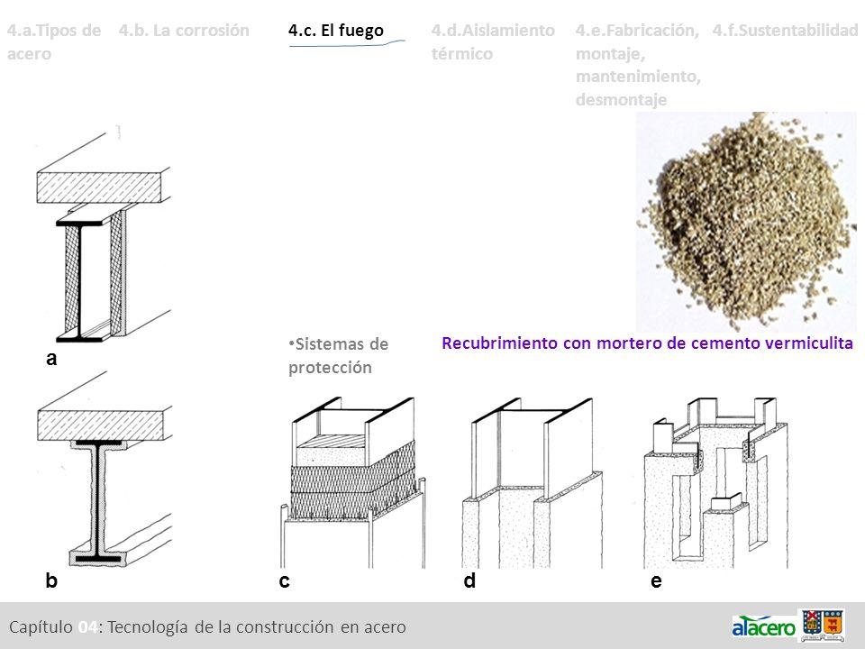 Capítulo 04: Tecnología de la construcción en acero 4.a.Tipos de acero 4.d.Aislamiento térmico 4.e.Fabricación, montaje, mantenimiento, desmontaje 4.f