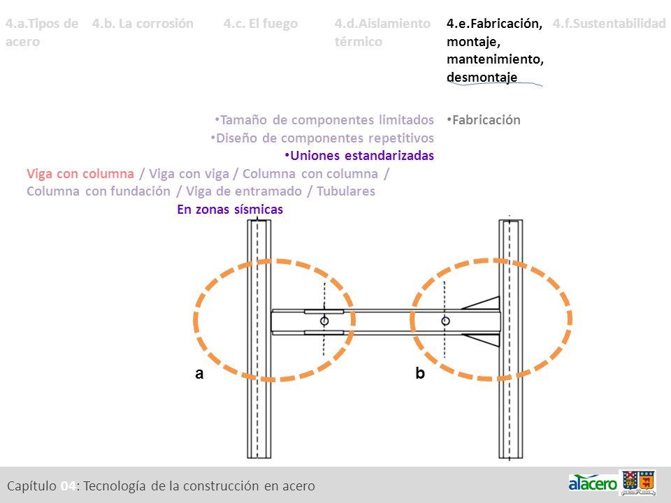 Capítulo 04: Tecnología de la construcción en acero 4.a.Tipos de acero 4.d.Aislamiento térmico Conductividad y puentes térmicos. 4.e.Fabricación, mont