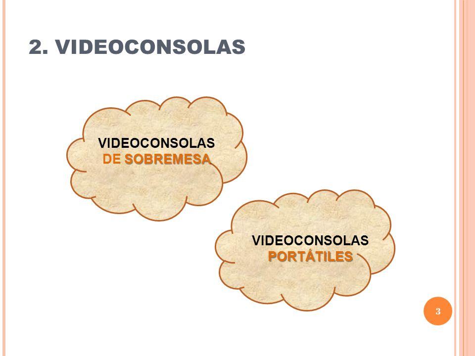 2. VIDEOCONSOLAS SOBREMESA VIDEOCONSOLAS DE SOBREMESA PORTÁTILES VIDEOCONSOLAS PORTÁTILES 3