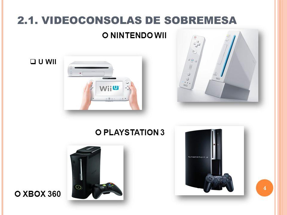 2.1. VIDEOCONSOLAS DE SOBREMESA 4 NINTENDO WII U WII PLAYSTATION 3 XBOX 360