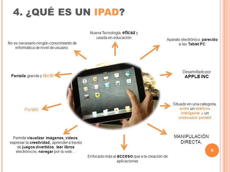 9 4. ¿QUÉ ES UN IPAD? Nueva Tecnología, eficaz y usada en educación Aparato electrónico, parecido a las Tablet PC Desarrollado por APPLE INC Situado e