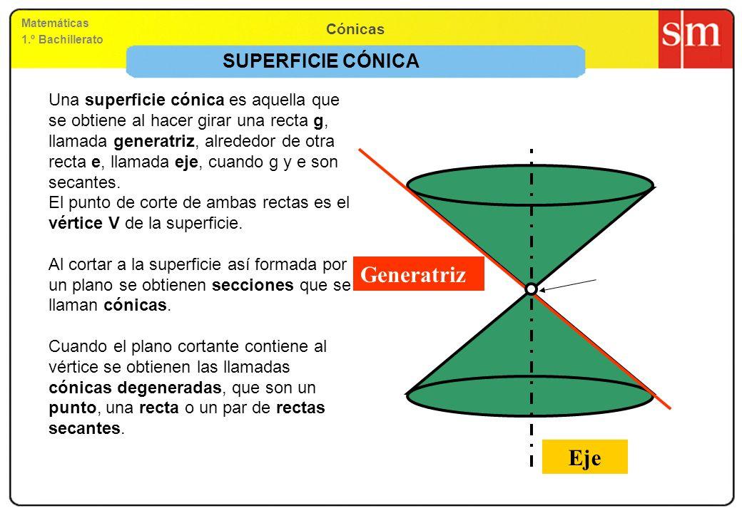 Matemáticas 1.º Bachillerato Cónicas Estudio sintético de la hipérbola La hipérbola es el lugar geométrico de los puntos del plano, P, cuya diferencia de distancias, en valor absoluto, a dos puntos fijos, llamados focos (F y F ), es constante, 2a.