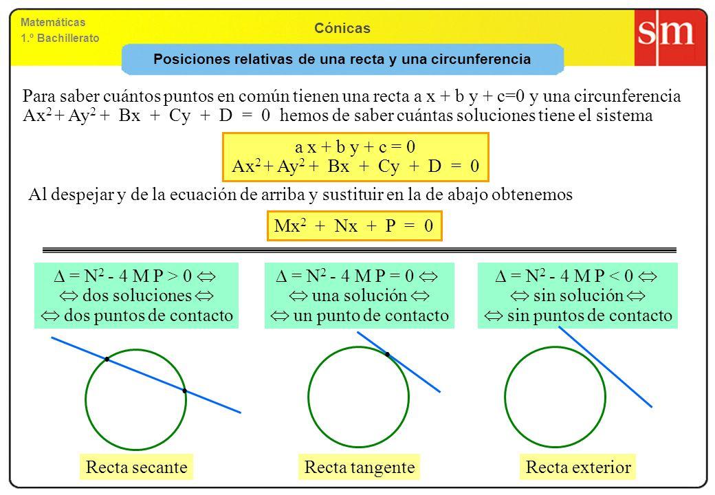 Matemáticas 1.º Bachillerato Cónicas Posiciones relativas de una recta y una circunferencia Para saber cuántos puntos en común tienen una recta a x +