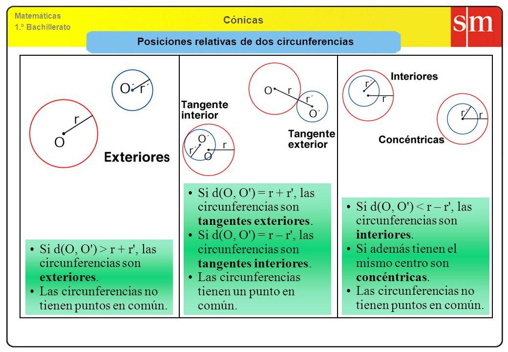 Matemáticas 1.º Bachillerato Cónicas Posiciones relativas de dos circunferencias Si d(O, O') > r + r', las circunferencias son exteriores. Las circunf