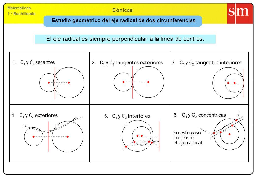 Matemáticas 1.º Bachillerato Cónicas Estudio geométrico del eje radical de dos circunferencias El eje radical es siempre perpendicular a la línea de c