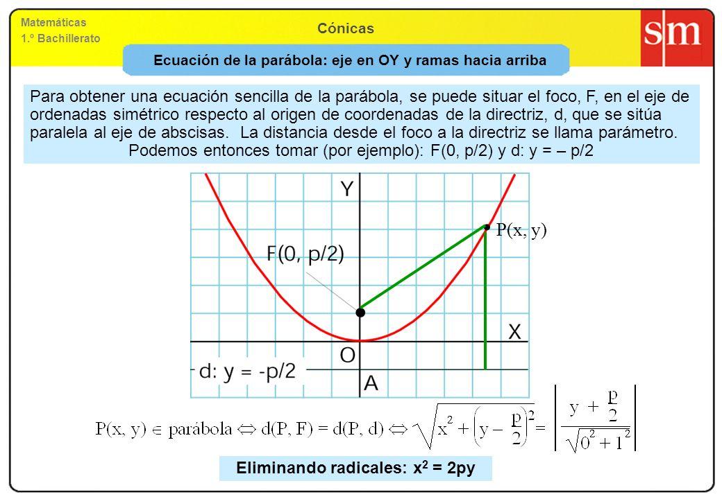 Matemáticas 1.º Bachillerato Cónicas Ecuación de la parábola: eje en OY y ramas hacia arriba Para obtener una ecuación sencilla de la parábola, se pue