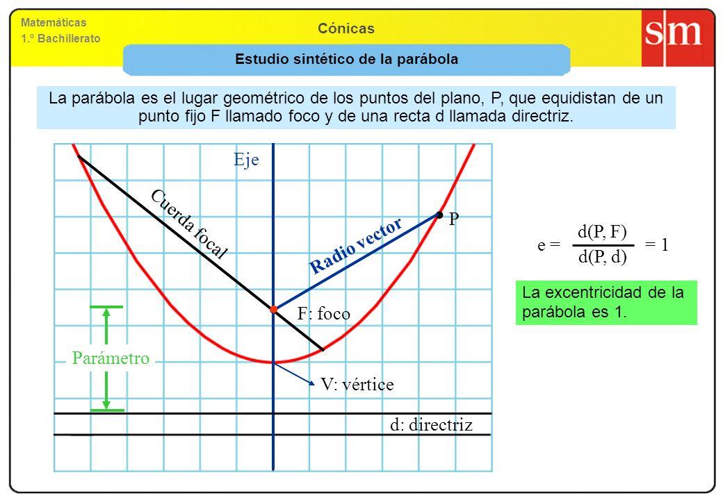 Matemáticas 1.º Bachillerato Cónicas Estudio sintético de la parábola La parábola es el lugar geométrico de los puntos del plano, P, que equidistan de