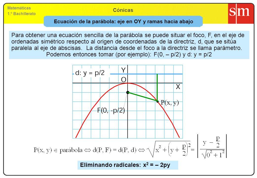 Matemáticas 1.º Bachillerato Cónicas Ecuación de la parábola: eje en OY y ramas hacia abajo Para obtener una ecuación sencilla de la parábola se puede