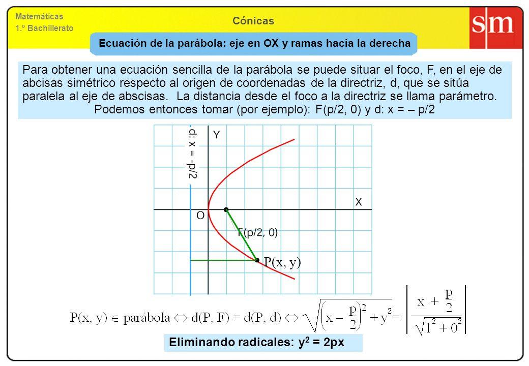 Matemáticas 1.º Bachillerato Cónicas Ecuación de la parábola: eje en OX y ramas hacia la derecha Para obtener una ecuación sencilla de la parábola se