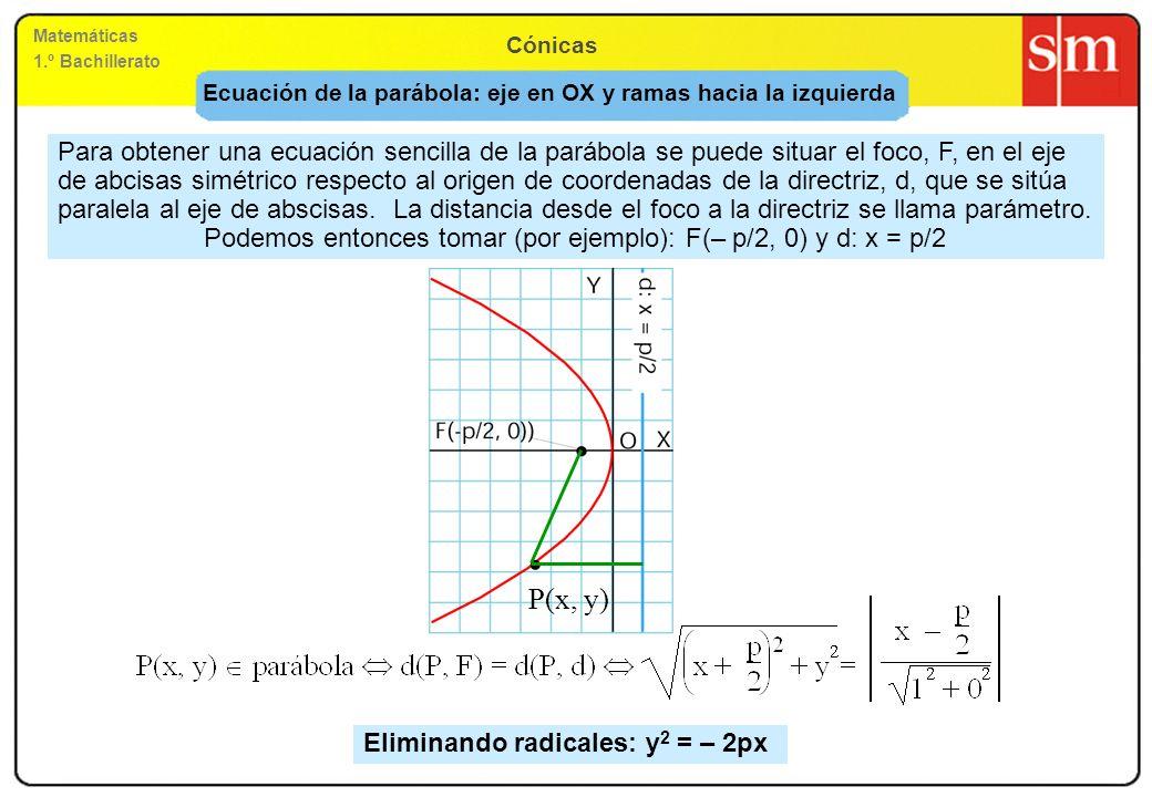 Matemáticas 1.º Bachillerato Cónicas Ecuación de la parábola: eje en OX y ramas hacia la izquierda Para obtener una ecuación sencilla de la parábola s