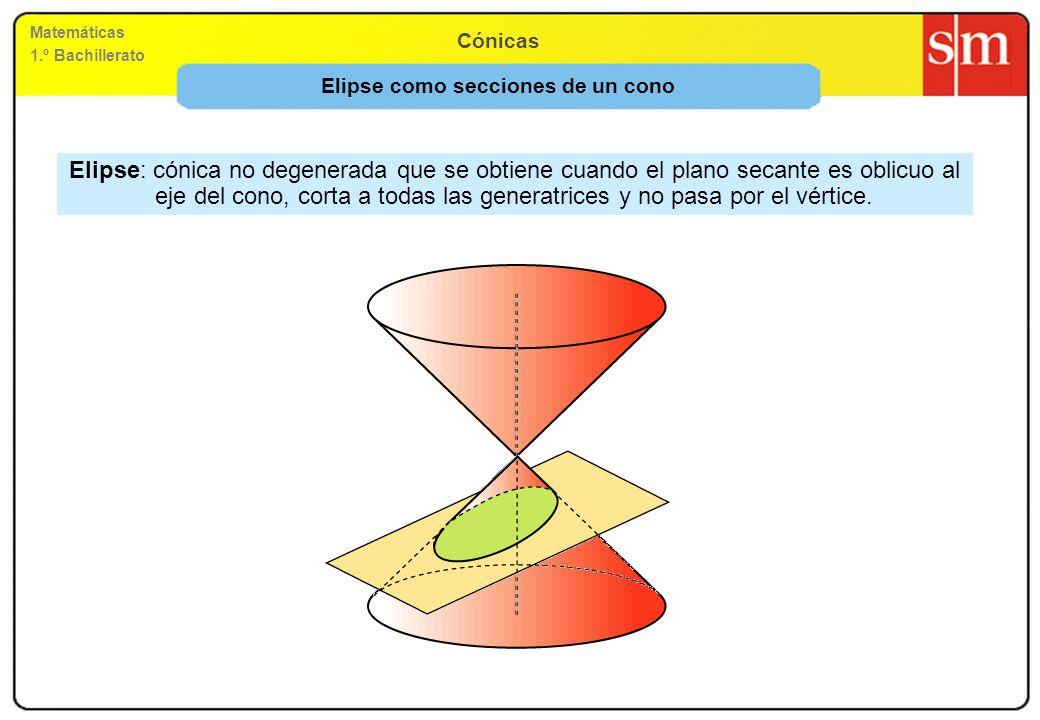 Matemáticas 1.º Bachillerato Cónicas Elipse como secciones de un cono Elipse: cónica no degenerada que se obtiene cuando el plano secante es oblicuo a