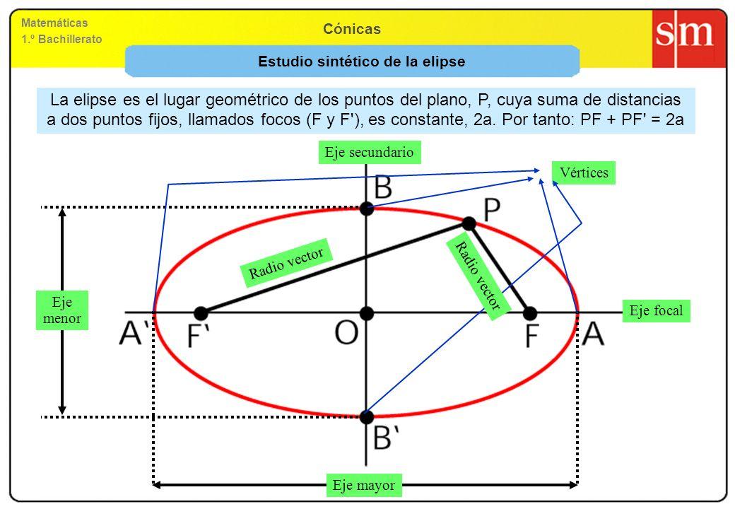 Matemáticas 1.º Bachillerato Cónicas Estudio sintético de la elipse La elipse es el lugar geométrico de los puntos del plano, P, cuya suma de distanci