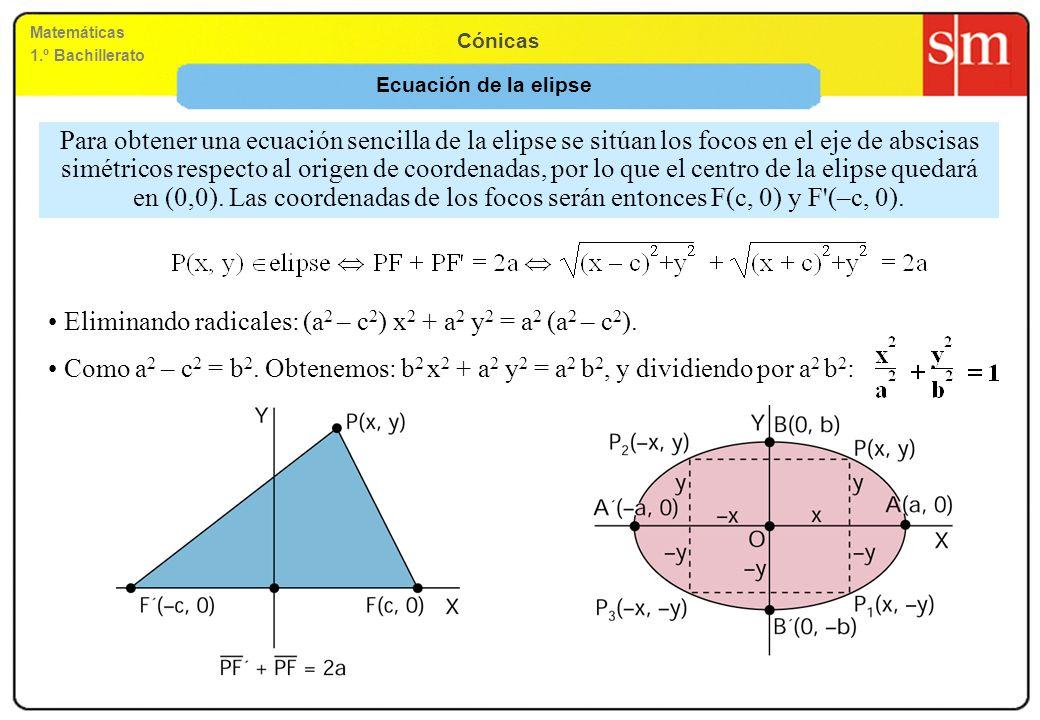 Matemáticas 1.º Bachillerato Cónicas Ecuación de la elipse Para obtener una ecuación sencilla de la elipse se sitúan los focos en el eje de abscisas s